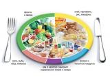 Crona Medical&spa hotel - иконка «питание» в Маслянино